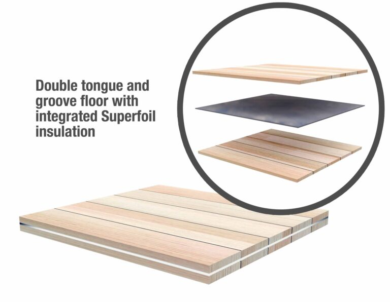 Double tongue & groove floor with integrated Super Foil insulation